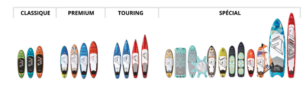 modèles paddles gonflables rigides yoga race marques qualité stock transport